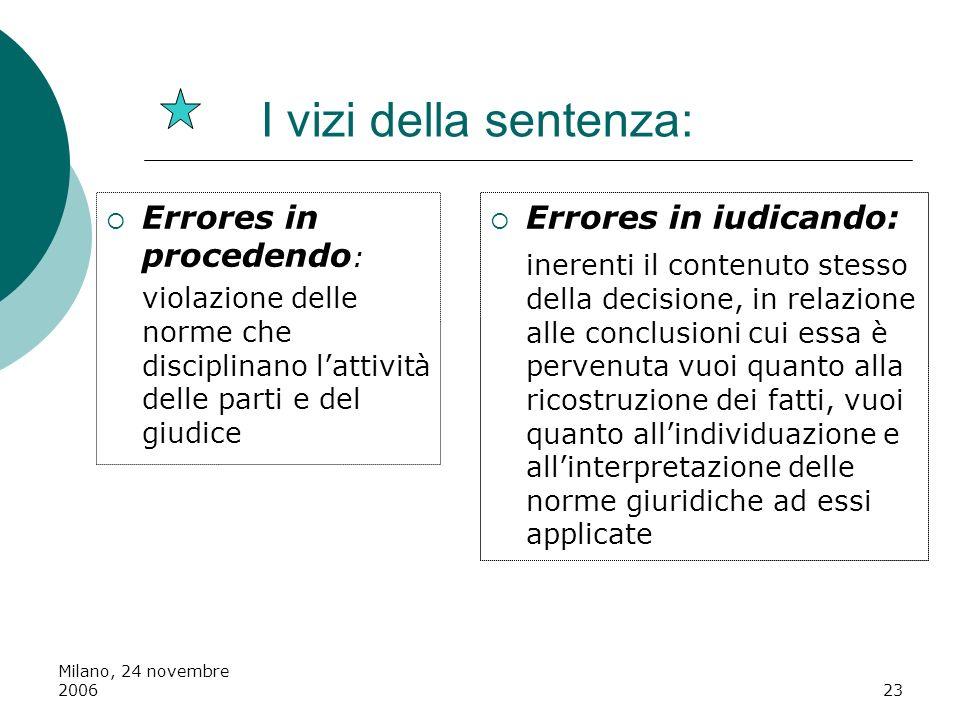 Milano, 24 novembre 200623 Errores in procedendo : violazione delle norme che disciplinano lattività delle parti e del giudice Errores in iudicando: i