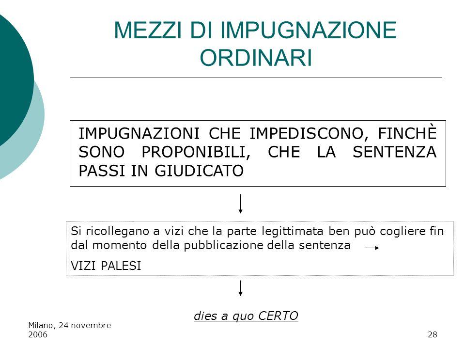 Milano, 24 novembre 200628 MEZZI DI IMPUGNAZIONE ORDINARI IMPUGNAZIONI CHE IMPEDISCONO, FINCHÈ SONO PROPONIBILI, CHE LA SENTENZA PASSI IN GIUDICATO Si