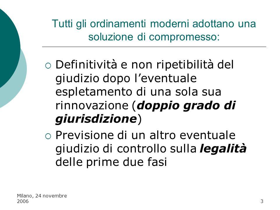 Milano, 24 novembre 20063 Tutti gli ordinamenti moderni adottano una soluzione di compromesso: Definitività e non ripetibilità del giudizio dopo leven