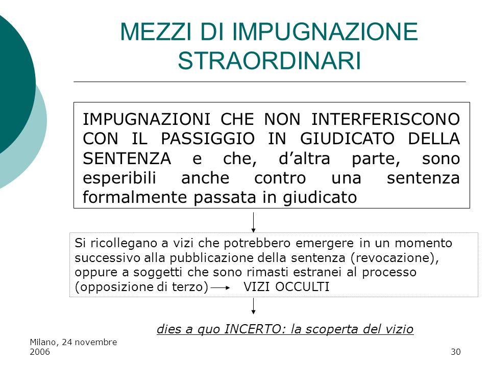 Milano, 24 novembre 200630 MEZZI DI IMPUGNAZIONE STRAORDINARI IMPUGNAZIONI CHE NON INTERFERISCONO CON IL PASSIGGIO IN GIUDICATO DELLA SENTENZA e che,