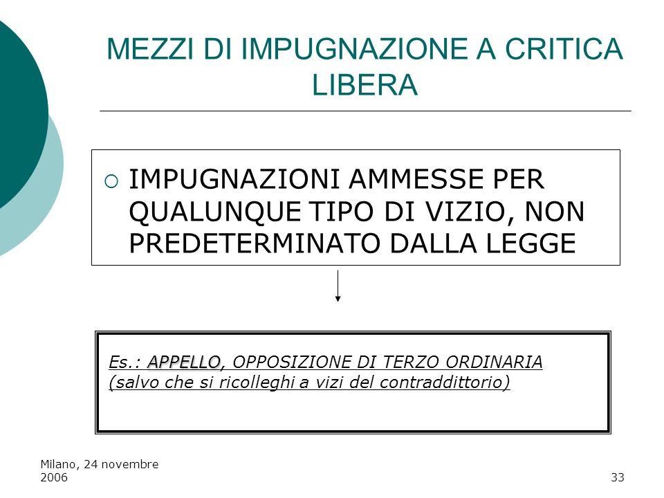 Milano, 24 novembre 200633 MEZZI DI IMPUGNAZIONE A CRITICA LIBERA IMPUGNAZIONI AMMESSE PER QUALUNQUE TIPO DI VIZIO, NON PREDETERMINATO DALLA LEGGE APP