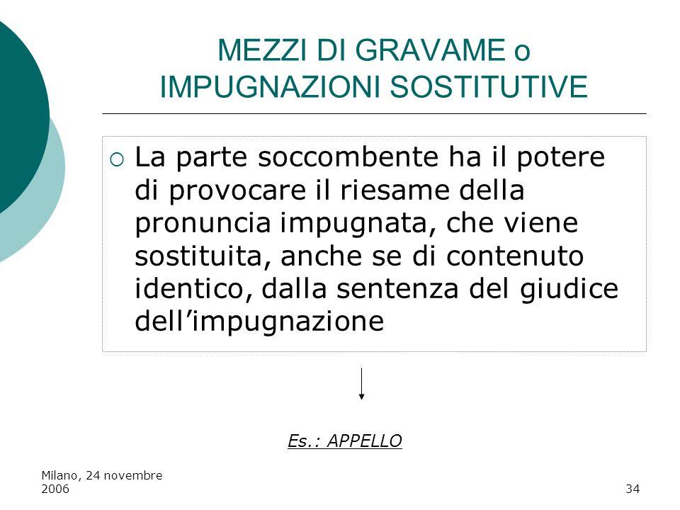 Milano, 24 novembre 200634 MEZZI DI GRAVAME o IMPUGNAZIONI SOSTITUTIVE La parte soccombente ha il potere di provocare il riesame della pronuncia impug
