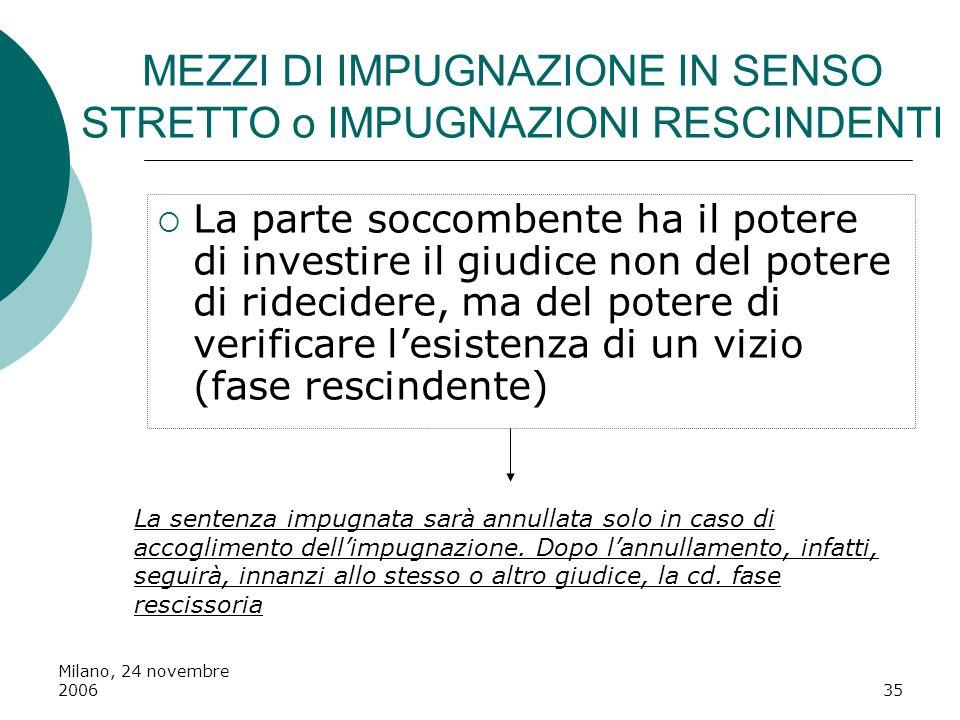 Milano, 24 novembre 200635 MEZZI DI IMPUGNAZIONE IN SENSO STRETTO o IMPUGNAZIONI RESCINDENTI La parte soccombente ha il potere di investire il giudice