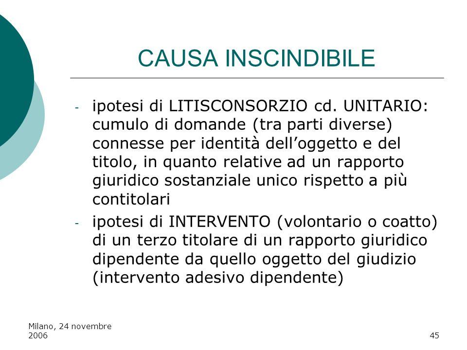 Milano, 24 novembre 200645 CAUSA INSCINDIBILE - ipotesi di LITISCONSORZIO cd. UNITARIO: cumulo di domande (tra parti diverse) connesse per identità de