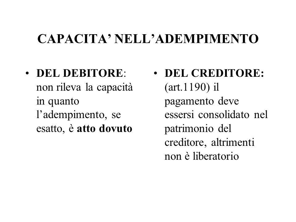 CAPACITA NELLADEMPIMENTO DEL DEBITORE: non rileva la capacità in quanto ladempimento, se esatto, è atto dovuto DEL CREDITORE: (art.1190) il pagamento