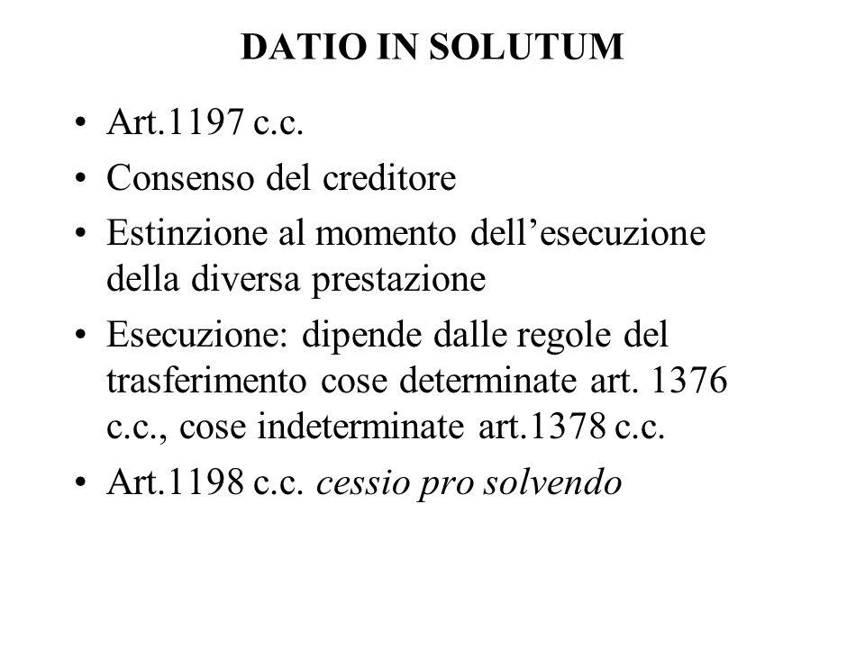 DATIO IN SOLUTUM Art.1197 c.c. Consenso del creditore Estinzione al momento dellesecuzione della diversa prestazione Esecuzione: dipende dalle regole