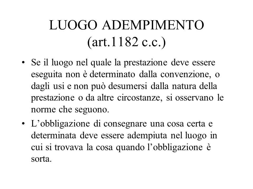 LUOGO ADEMPIMENTO (art.1182 c.c.) Se il luogo nel quale la prestazione deve essere eseguita non è determinato dalla convenzione, o dagli usi e non può