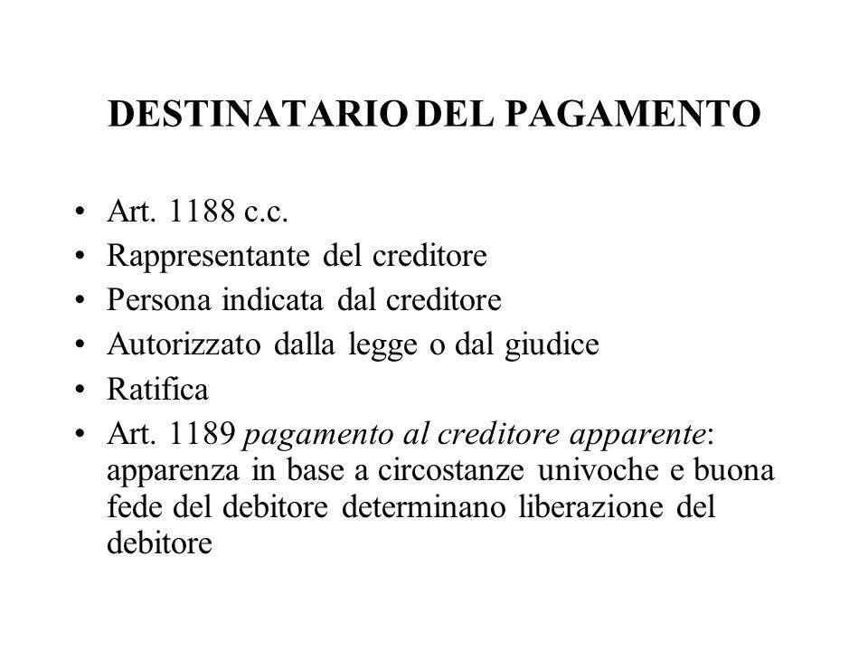 DESTINATARIO DEL PAGAMENTO Art. 1188 c.c. Rappresentante del creditore Persona indicata dal creditore Autorizzato dalla legge o dal giudice Ratifica A