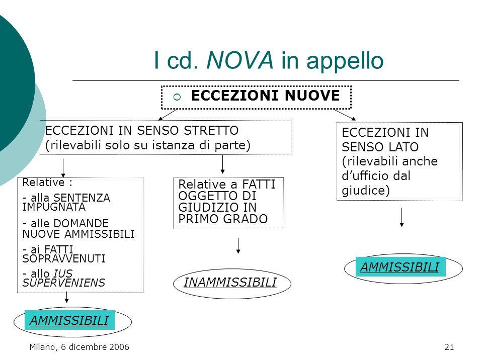 Milano, 6 dicembre 200621 I cd. NOVA in appello ECCEZIONI NUOVE Relative : - alla SENTENZA IMPUGNATA - alle DOMANDE NUOVE AMMISSIBILI - ai FATTI SOPRA
