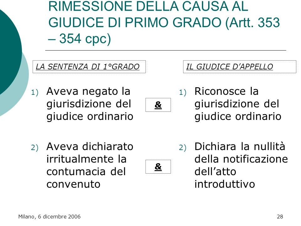 Milano, 6 dicembre 200628 RIMESSIONE DELLA CAUSA AL GIUDICE DI PRIMO GRADO (Artt. 353 – 354 cpc) 1) Aveva negato la giurisdizione del giudice ordinari
