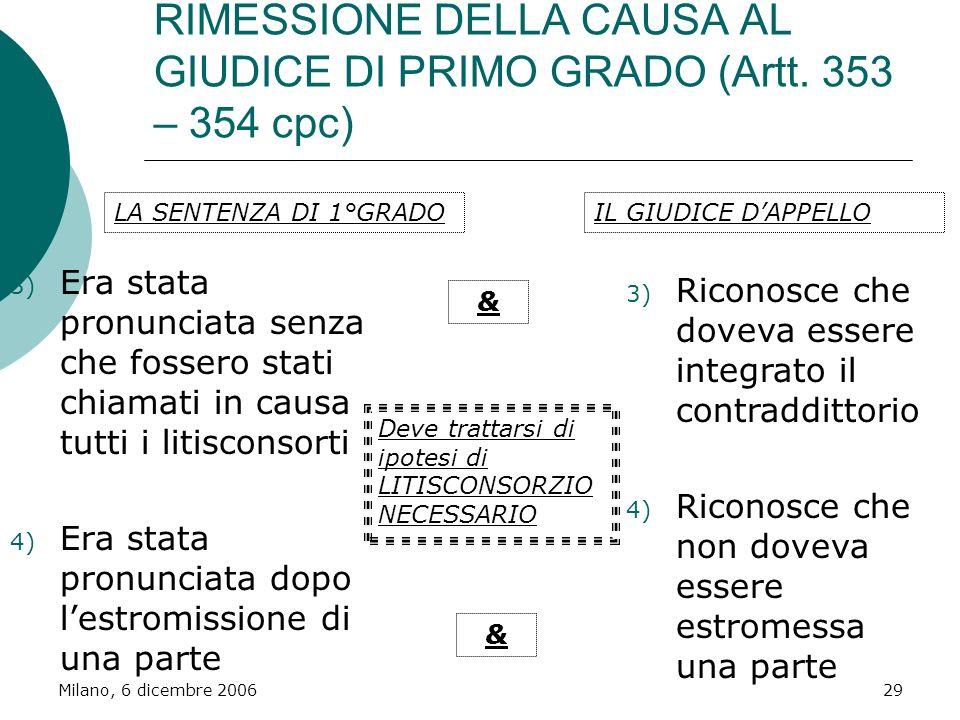 Milano, 6 dicembre 200629 RIMESSIONE DELLA CAUSA AL GIUDICE DI PRIMO GRADO (Artt. 353 – 354 cpc) 3) Era stata pronunciata senza che fossero stati chia