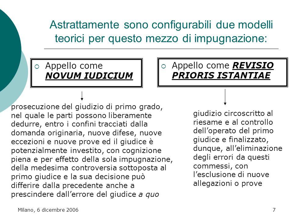 Milano, 6 dicembre 20067 Astrattamente sono configurabili due modelli teorici per questo mezzo di impugnazione: Appello come NOVUM IUDICIUM Appello co
