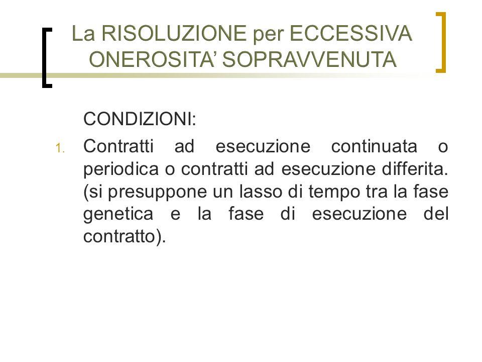 CONDIZIONI: 1.Contratti ad esecuzione continuata o periodica o contratti ad esecuzione differita.