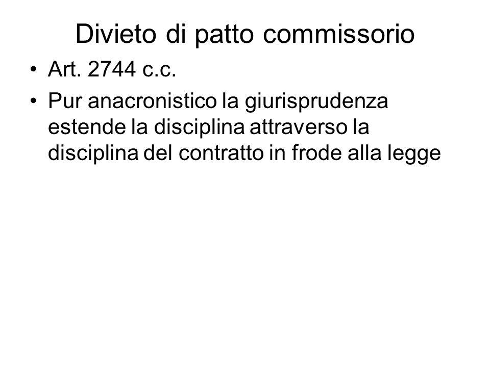 Divieto di patto commissorio Art.2744 c.c.