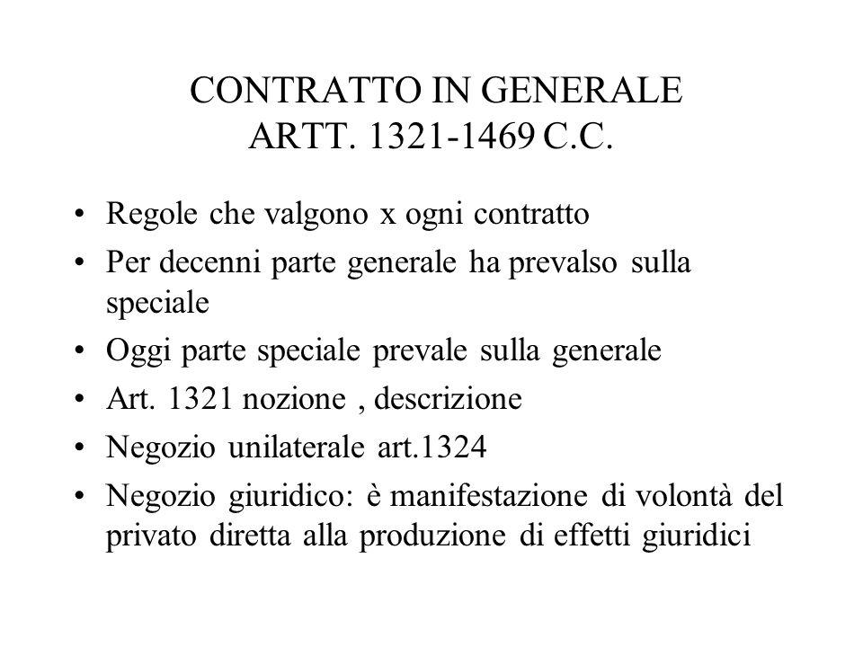 CONTRATTO IN GENERALE ARTT. 1321-1469 C.C. Regole che valgono x ogni contratto Per decenni parte generale ha prevalso sulla speciale Oggi parte specia