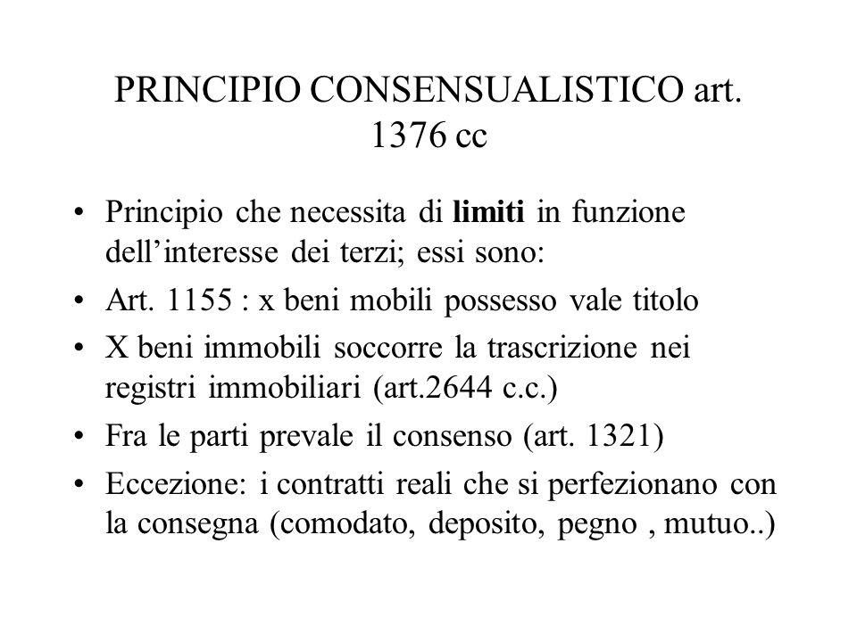 PRINCIPIO CONSENSUALISTICO art. 1376 cc Principio che necessita di limiti in funzione dellinteresse dei terzi; essi sono: Art. 1155 : x beni mobili po