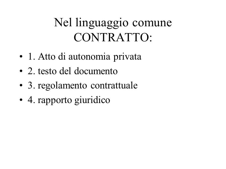 Nel linguaggio comune CONTRATTO: 1. Atto di autonomia privata 2. testo del documento 3. regolamento contrattuale 4. rapporto giuridico