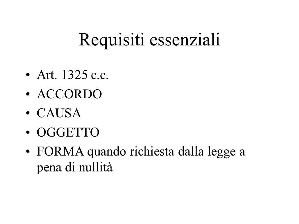 Requisiti essenziali Art. 1325 c.c. ACCORDO CAUSA OGGETTO FORMA quando richiesta dalla legge a pena di nullità