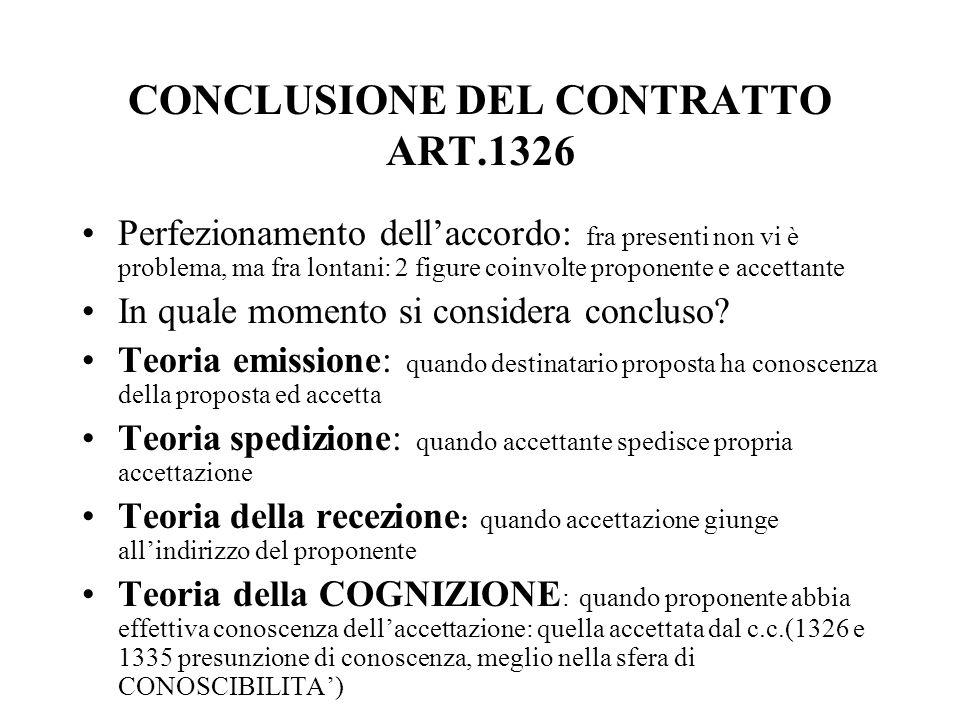 CONCLUSIONE DEL CONTRATTO ART.1326 Perfezionamento dellaccordo: fra presenti non vi è problema, ma fra lontani: 2 figure coinvolte proponente e accett