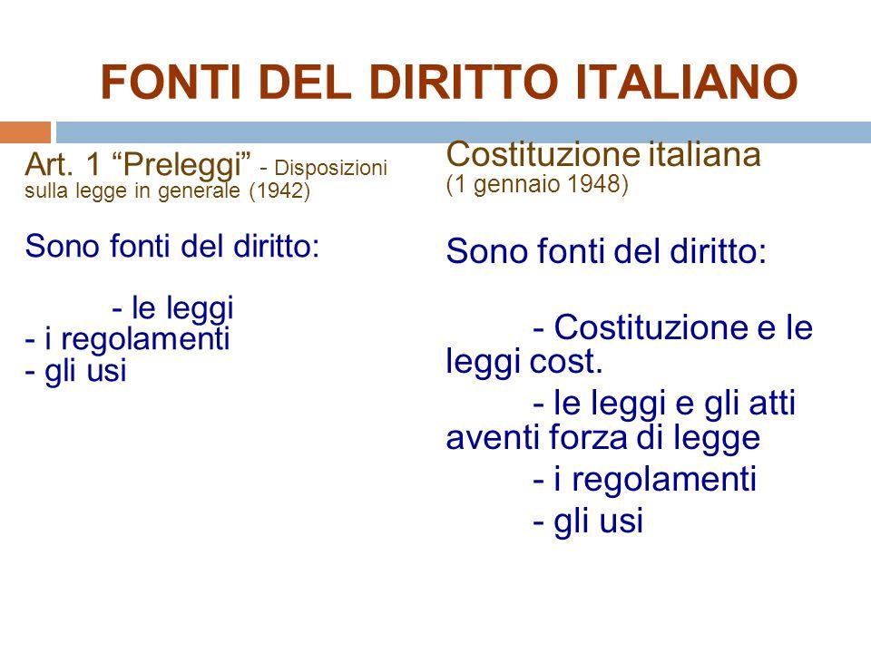 FONTI DEL DIRITTO ITALIANO Art.