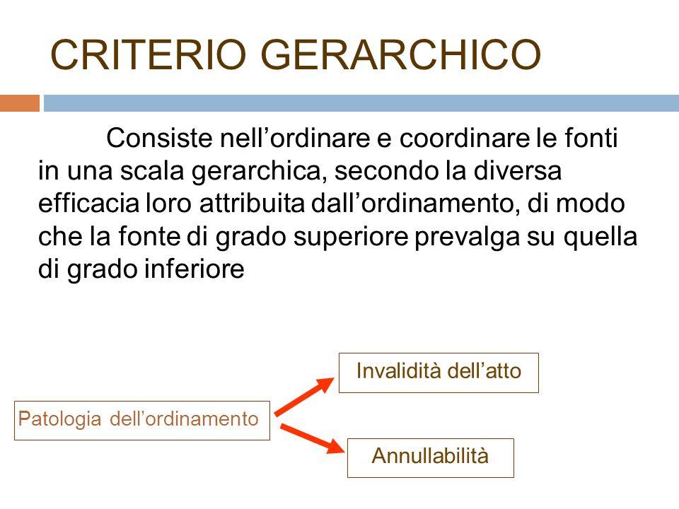 CRITERIO GERARCHICO Consiste nellordinare e coordinare le fonti in una scala gerarchica, secondo la diversa efficacia loro attribuita dallordinamento, di modo che la fonte di grado superiore prevalga su quella di grado inferiore Patologia dellordinamento Invalidità dellatto Annullabilità