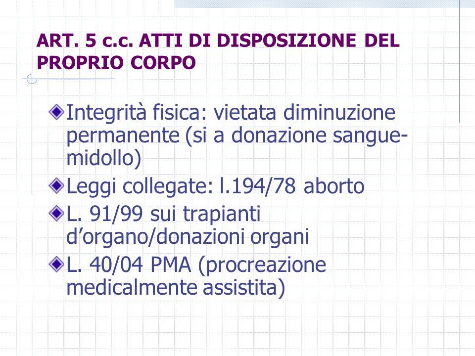 ART. 5 c.c. ATTI DI DISPOSIZIONE DEL PROPRIO CORPO Integrità fisica: vietata diminuzione permanente (si a donazione sangue- midollo) Leggi collegate:
