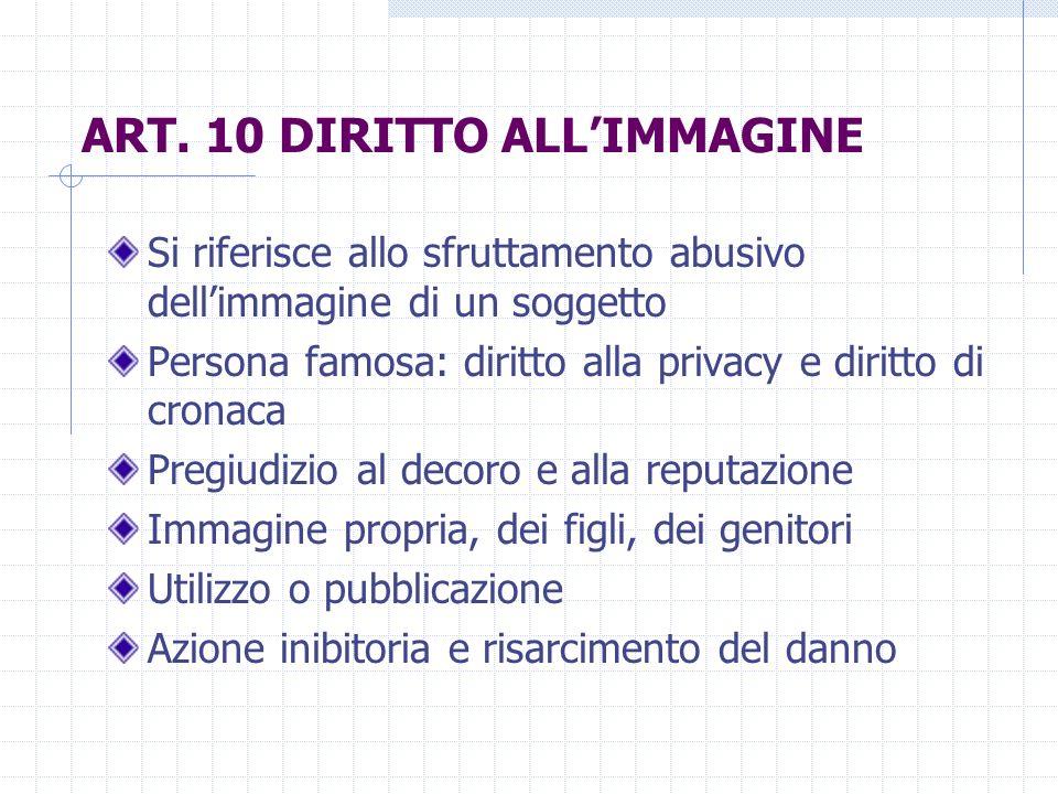 ART. 10 DIRITTO ALLIMMAGINE Si riferisce allo sfruttamento abusivo dellimmagine di un soggetto Persona famosa: diritto alla privacy e diritto di crona