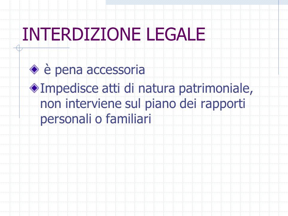 INTERDIZIONE LEGALE è pena accessoria Impedisce atti di natura patrimoniale, non interviene sul piano dei rapporti personali o familiari