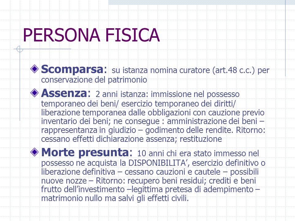 PERSONA FISICA Scomparsa: su istanza nomina curatore (art.48 c.c.) per conservazione del patrimonio Assenza: 2 anni istanza: immissione nel possesso t