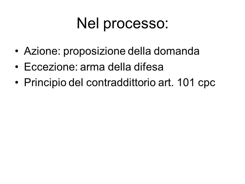 Nel processo: Azione: proposizione della domanda Eccezione: arma della difesa Principio del contraddittorio art. 101 cpc