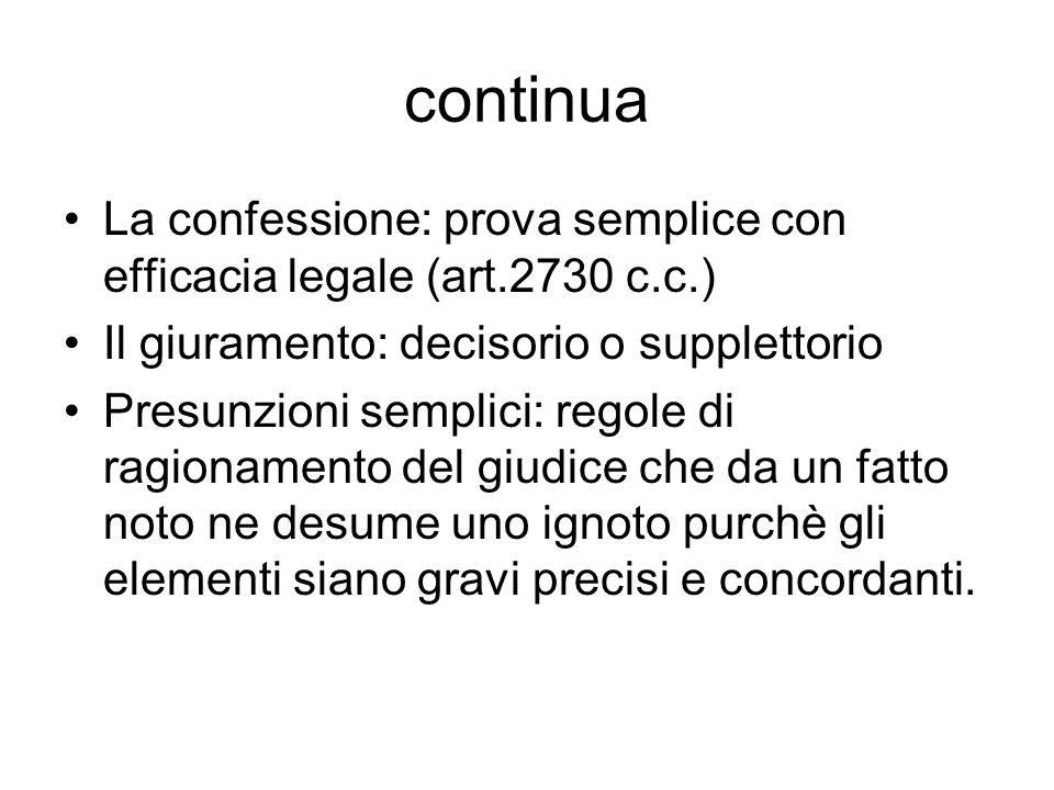 continua La confessione: prova semplice con efficacia legale (art.2730 c.c.) Il giuramento: decisorio o supplettorio Presunzioni semplici: regole di r