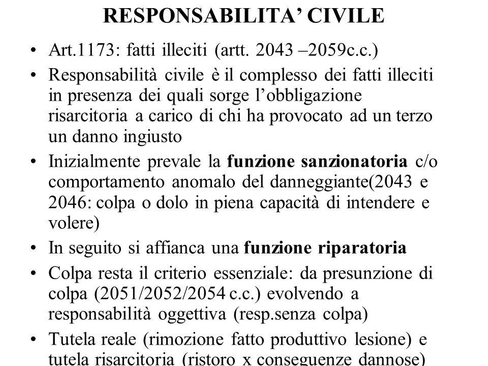 RESPONSABILITA CIVILE Art.1173: fatti illeciti (artt. 2043 –2059c.c.) Responsabilità civile è il complesso dei fatti illeciti in presenza dei quali so