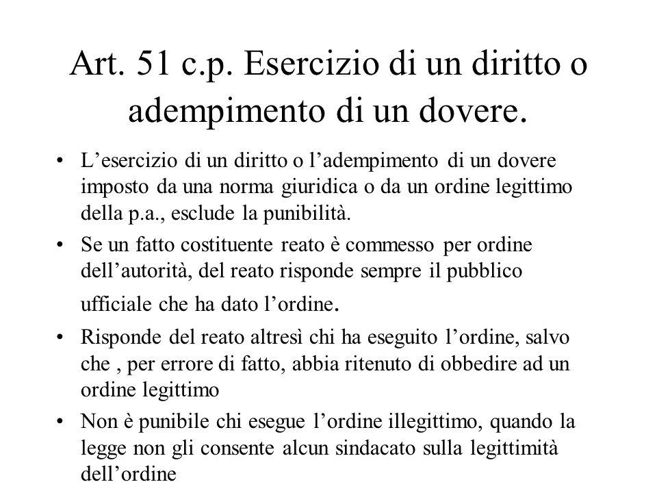 Art. 51 c.p. Esercizio di un diritto o adempimento di un dovere. Lesercizio di un diritto o ladempimento di un dovere imposto da una norma giuridica o