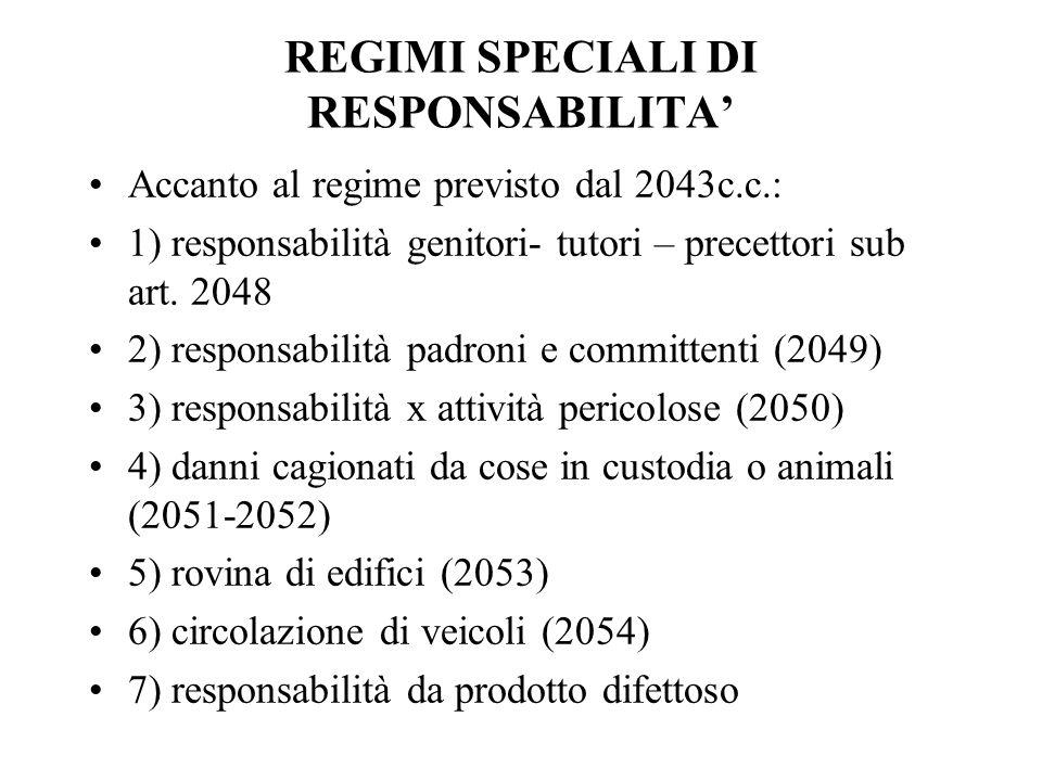 RESPONSABILITA GENITORI… Responsabilità x fatto illecito altrui con prova liberatoria possibile dimostrando di non aver potuto impedire il fatto Ex art.