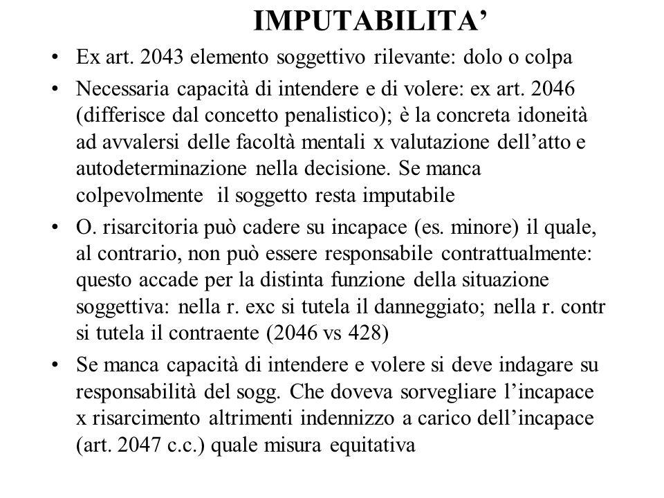 IMPUTABILITA Ex art. 2043 elemento soggettivo rilevante: dolo o colpa Necessaria capacità di intendere e di volere: ex art. 2046 (differisce dal conce