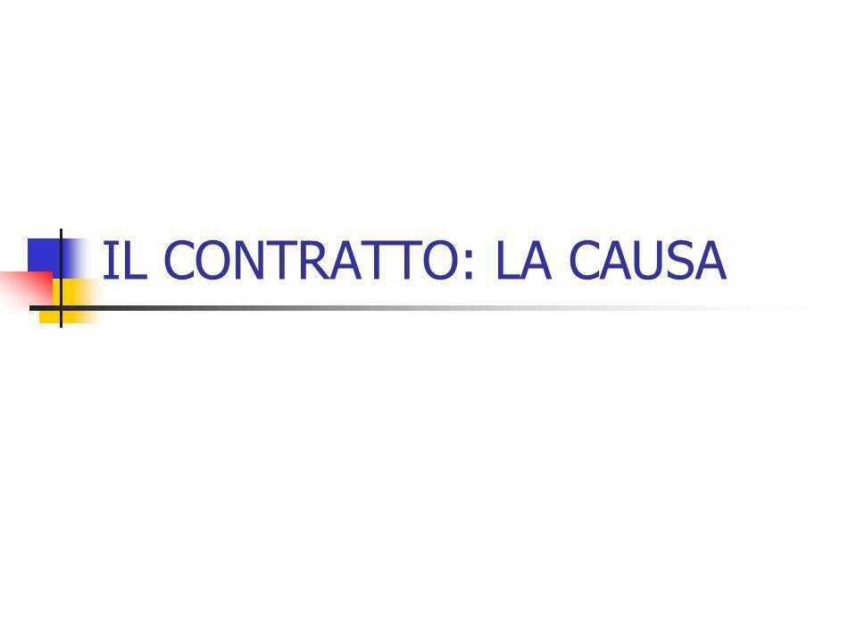 Elementi essenziali del contratto 1325.Indicazione dei requisiti.