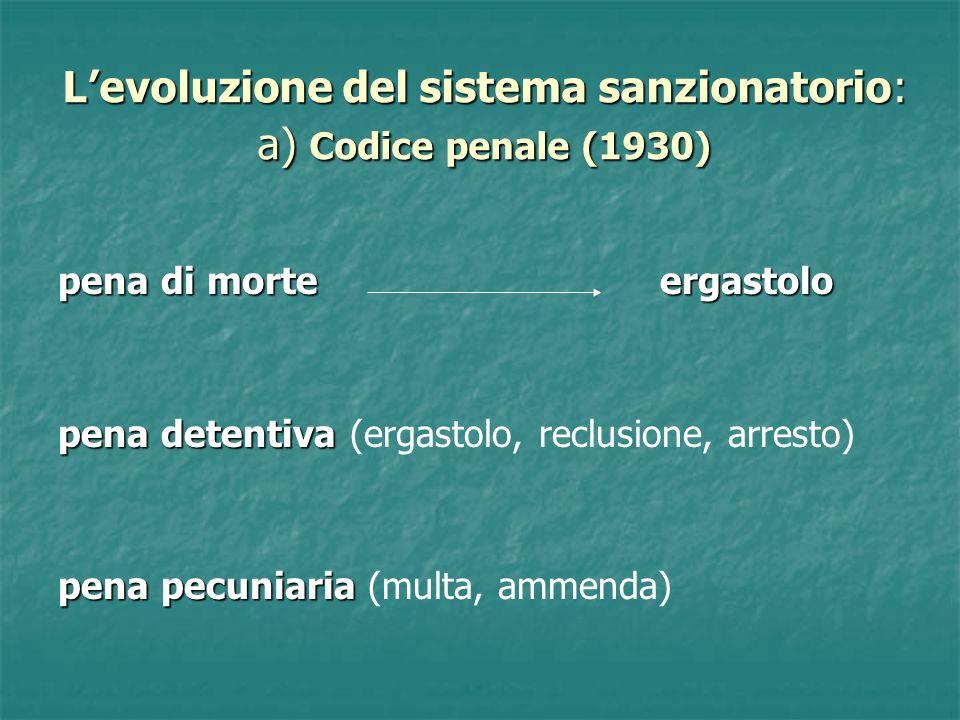 Levoluzione del sistema sanzionatorio: a) Codice penale (1930) pena di morte ergastolo pena detentiva pena detentiva (ergastolo, reclusione, arresto) pena pecuniaria pena pecuniaria (multa, ammenda)