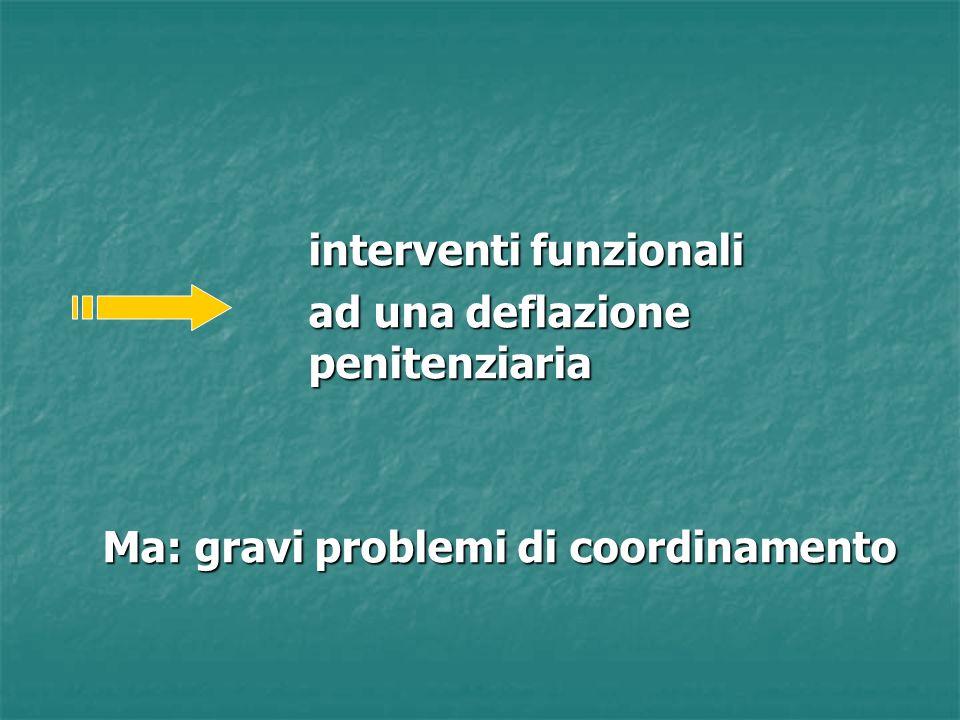 interventi funzionali interventi funzionali ad una deflazione penitenziaria ad una deflazione penitenziaria Ma: gravi problemi di coordinamento