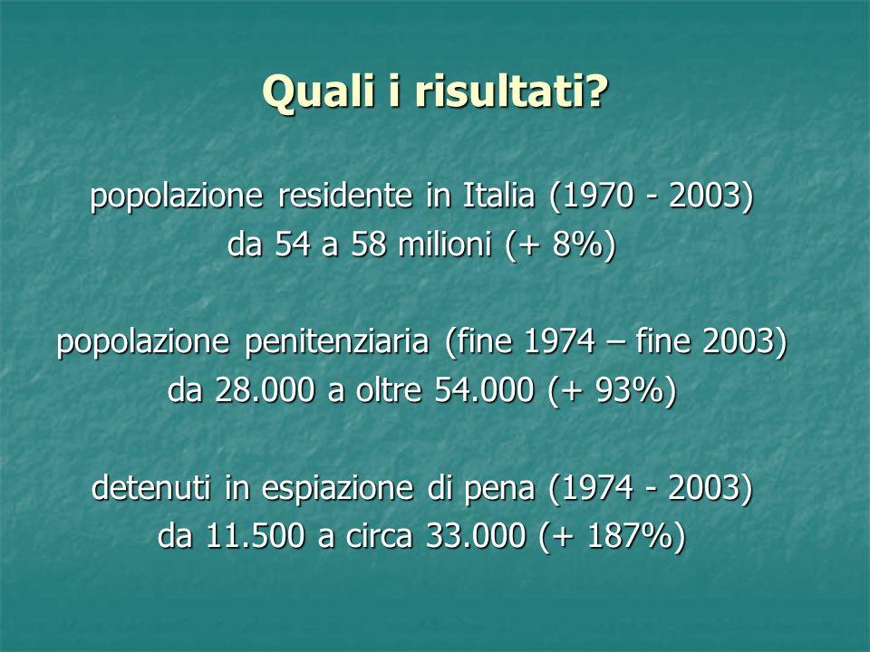 Quali i risultati? popolazione residente in Italia (1970 - 2003) da 54 a 58 milioni (+ 8%) popolazione penitenziaria (fine 1974 – fine 2003) da 28.000
