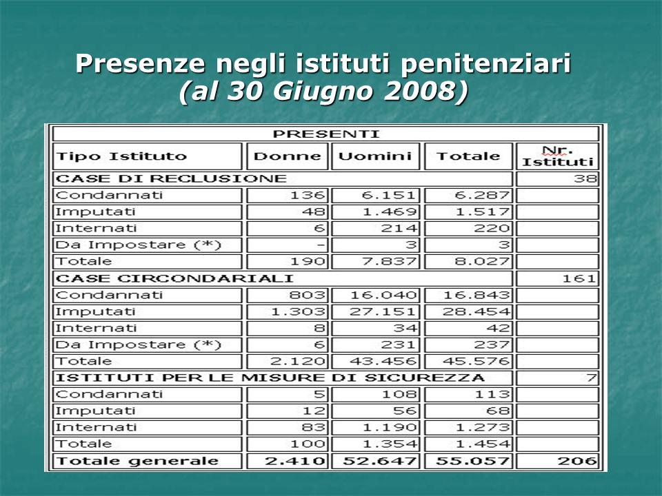 Presenze negli istituti penitenziari (al 30 Giugno 2008)