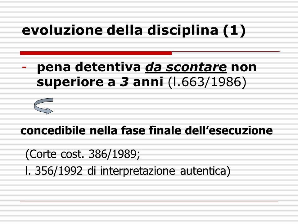 evoluzione della disciplina (1) -pena detentiva da scontare non superiore a 3 anni (l.663/1986) concedibile nella fase finale dellesecuzione (Corte co