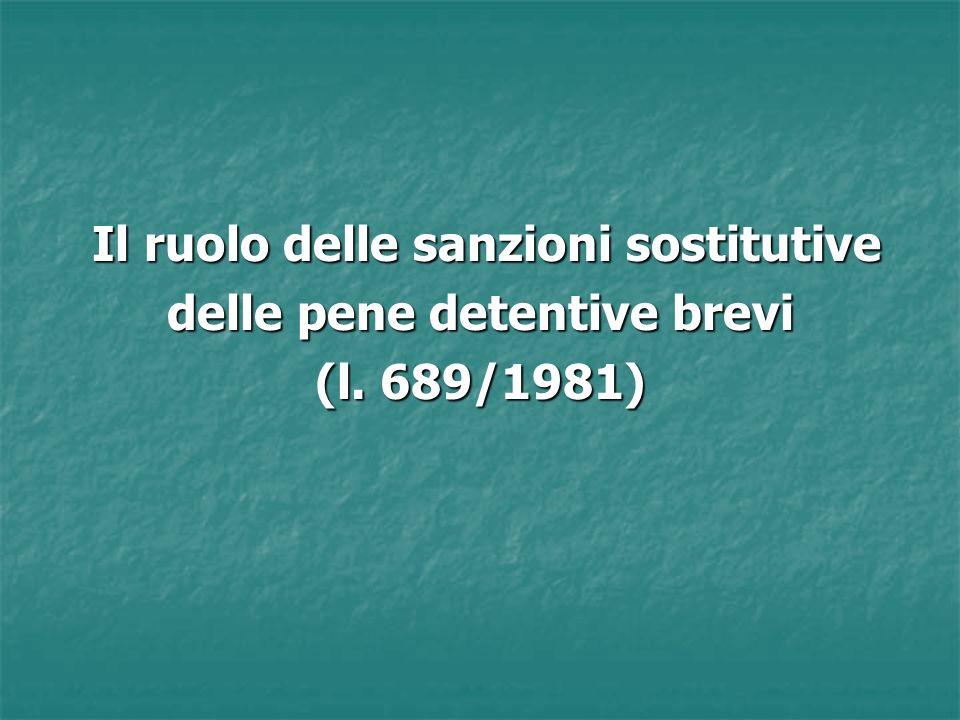 Il ruolo delle sanzioni sostitutive Il ruolo delle sanzioni sostitutive delle pene detentive brevi (l. 689/1981)