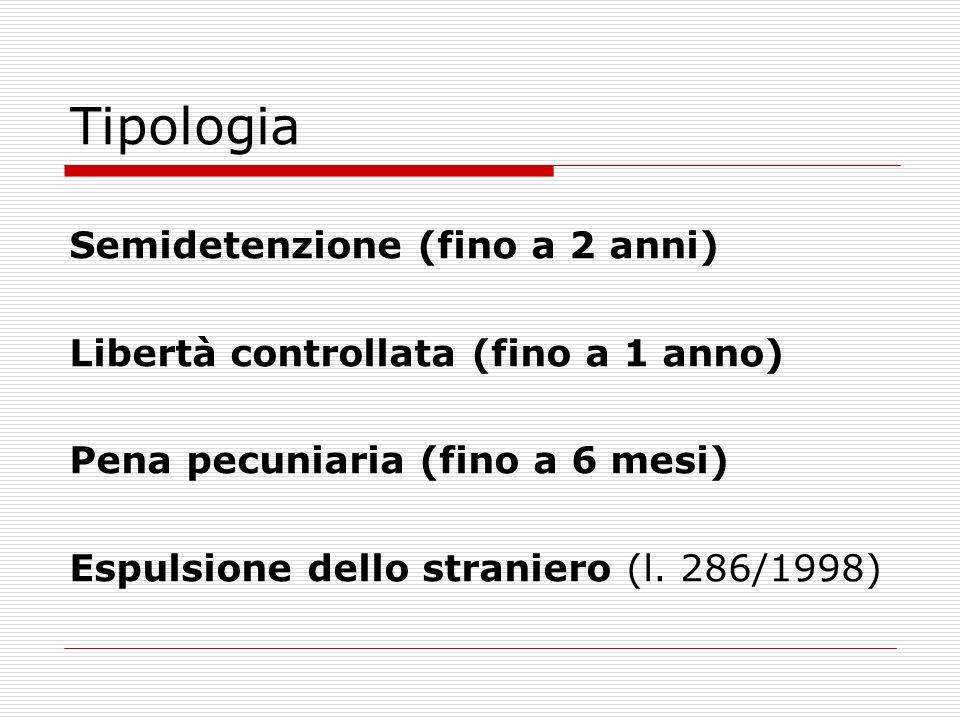Tipologia Semidetenzione (fino a 2 anni) Libertà controllata (fino a 1 anno) Pena pecuniaria (fino a 6 mesi) Espulsione dello straniero (l. 286/1998)