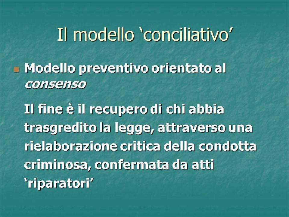 Il modello conciliativo Modello preventivo orientato al consenso Modello preventivo orientato al consenso Il fine è il recupero di chi abbia trasgredito la legge, attraverso una rielaborazione critica della condotta criminosa, confermata da atti riparatori