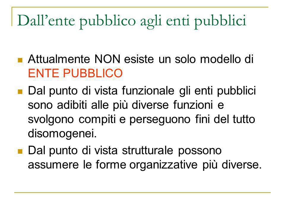 Dallente pubblico agli enti pubblici Attualmente NON esiste un solo modello di ENTE PUBBLICO Dal punto di vista funzionale gli enti pubblici sono adib