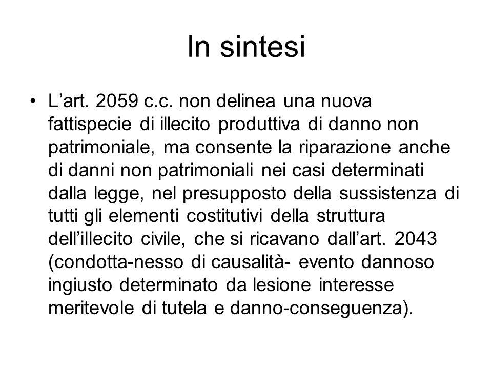 In sintesi Lart. 2059 c.c.