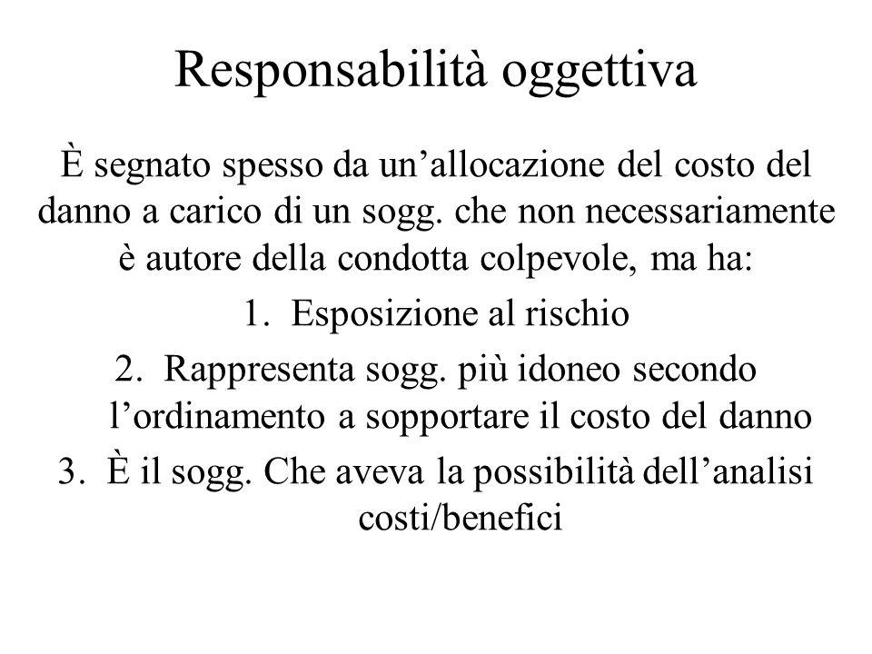 Responsabilità oggettiva È segnato spesso da unallocazione del costo del danno a carico di un sogg. che non necessariamente è autore della condotta co