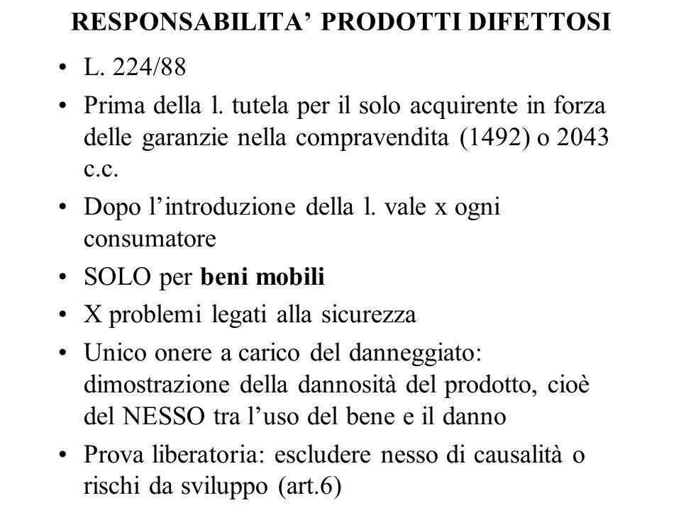 RESPONSABILITA PRODOTTI DIFETTOSI L. 224/88 Prima della l. tutela per il solo acquirente in forza delle garanzie nella compravendita (1492) o 2043 c.c