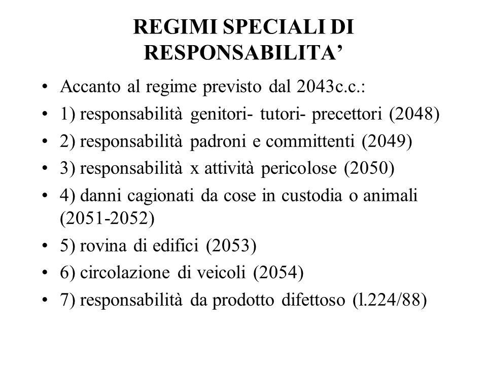 REGIMI SPECIALI DI RESPONSABILITA Accanto al regime previsto dal 2043c.c.: 1) responsabilità genitori- tutori- precettori (2048) 2) responsabilità pad