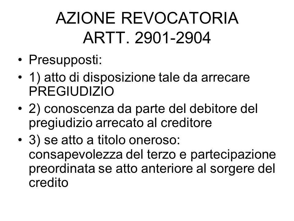 AZIONE REVOCATORIA ARTT. 2901-2904 Presupposti: 1) atto di disposizione tale da arrecare PREGIUDIZIO 2) conoscenza da parte del debitore del pregiudiz